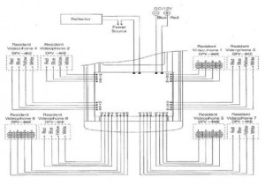 نقشه ی اتصالات سیم ها در آیفون های تصویری