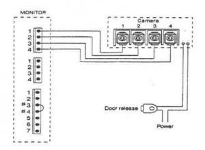 نقشه ی سیم ها و اتصالات در پنل تک واحدی