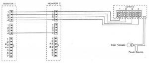 نقشه ی سیم ها در پنل تک واحدی با دو مانیتور