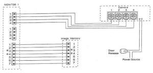 نقشه ی اتصال سیم ها به پنل تک واحدی با مانیتور و حافظه ی تصویر